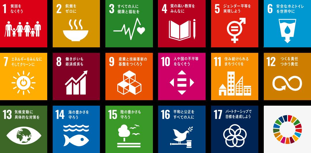 SDGsの目標17項目
