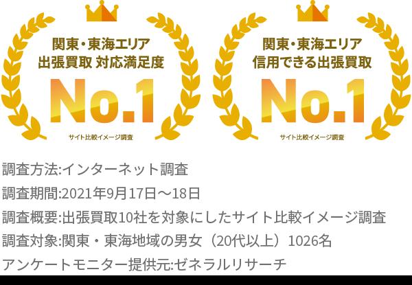 関東・東海エリアの出張買取対応満足度/信用できる出張買取でNo.1